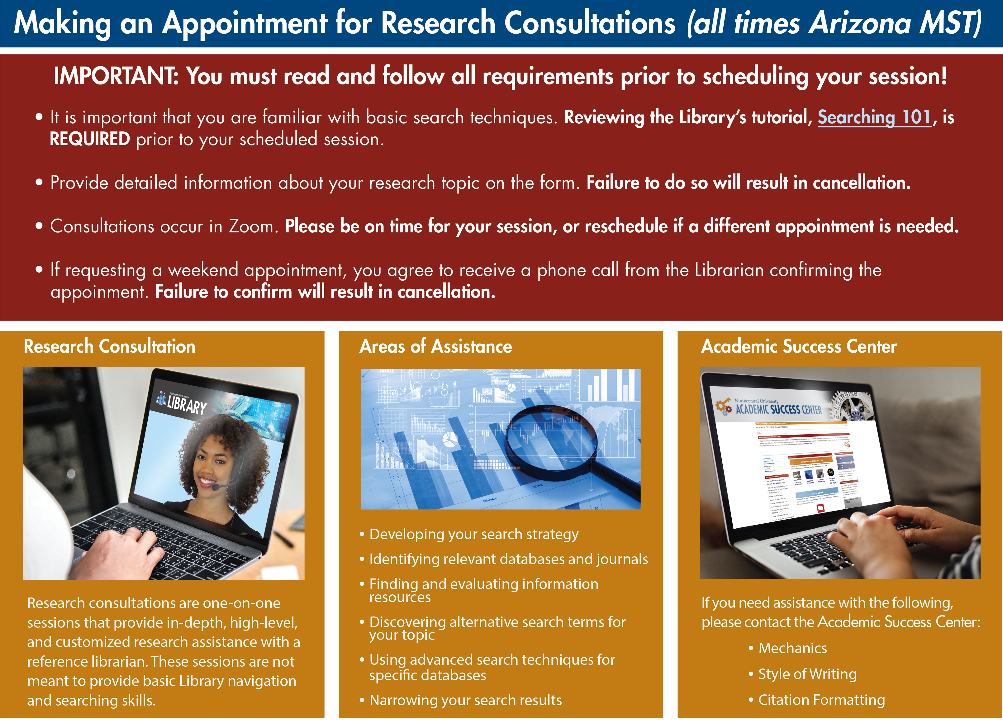 Research Consultations requirements including policies and support