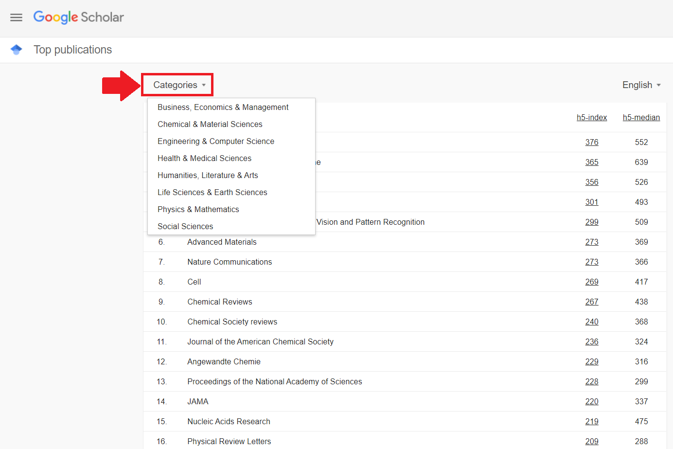 Top publications in Google Scholar Metrics