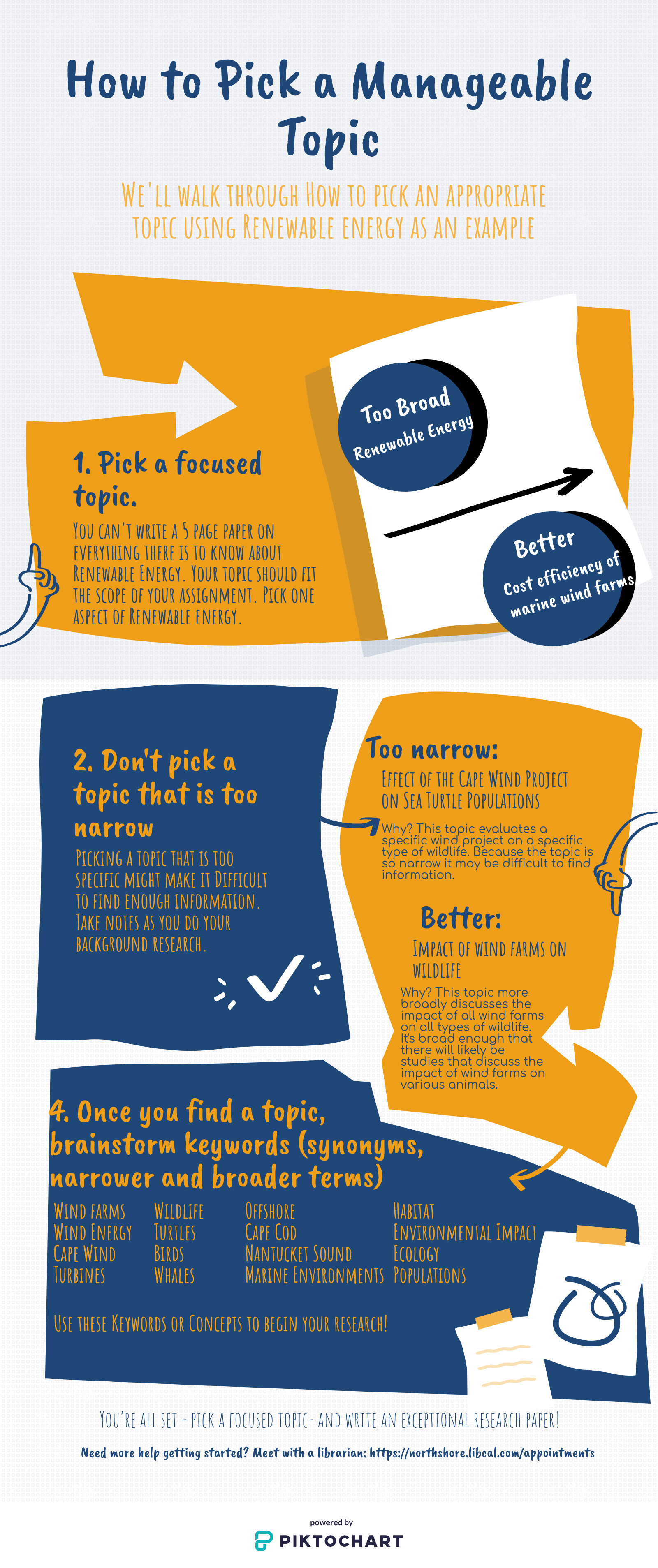 Infographic on How to Pick a Manageable Topic. Lists 4 steps that describe how to pick a focused topic that is neither too broad nor too narrow
