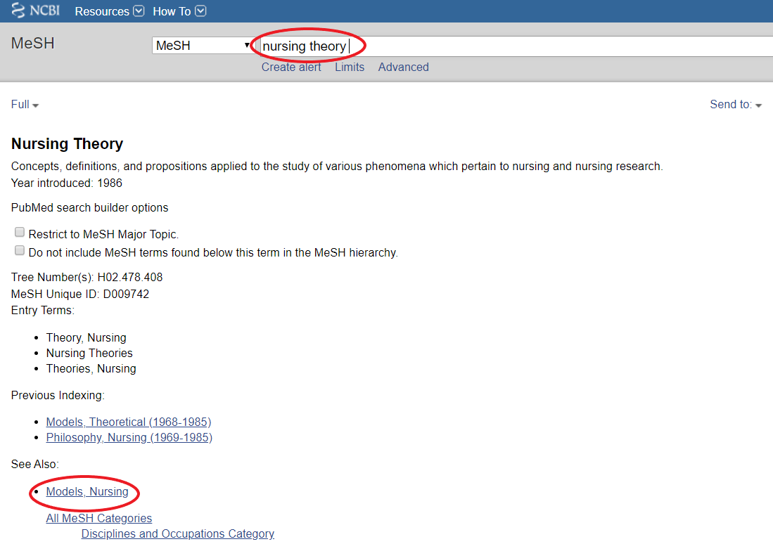 PubMed MeSH Headings search for nursing theory
