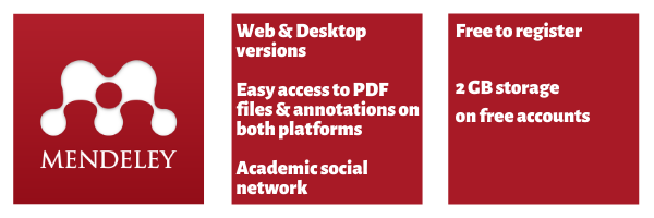 "Three red squares, first square has Mendeley logo says ""web & desktop versions"" ""easy access to PDF files & annotations on both platforms"" ""academic social network"" ""free to register"" ""2GB storage on free accounts"""