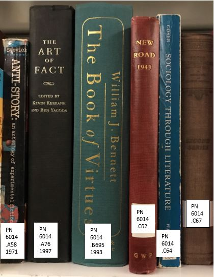 "A photograph of books arranged on the shelf according to Library of Congress Classification System. The first book is ""Anti-Story: an anthology of experimental fiction"" with the call number PN 6014 .A58 1971. The second book is ""The Art of Fact"" with the call number PN 6014 .A76 1997. The third book is ""The Book of Virtues"" with the call number PN 6014 .B695 1993. The fourth book is ""New Road 1943"" with the call number PN 6014 .C62. The fifth book is ""Sociology Through Literature"" with the call number PN 6014 .C64. The sixth and last book on the shelf is ""Prose Preferences"" with the call number PN 6014 .C67."