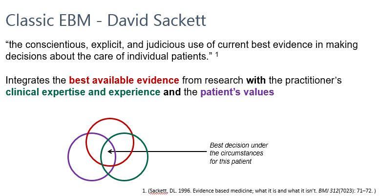 ebm according to david sackett