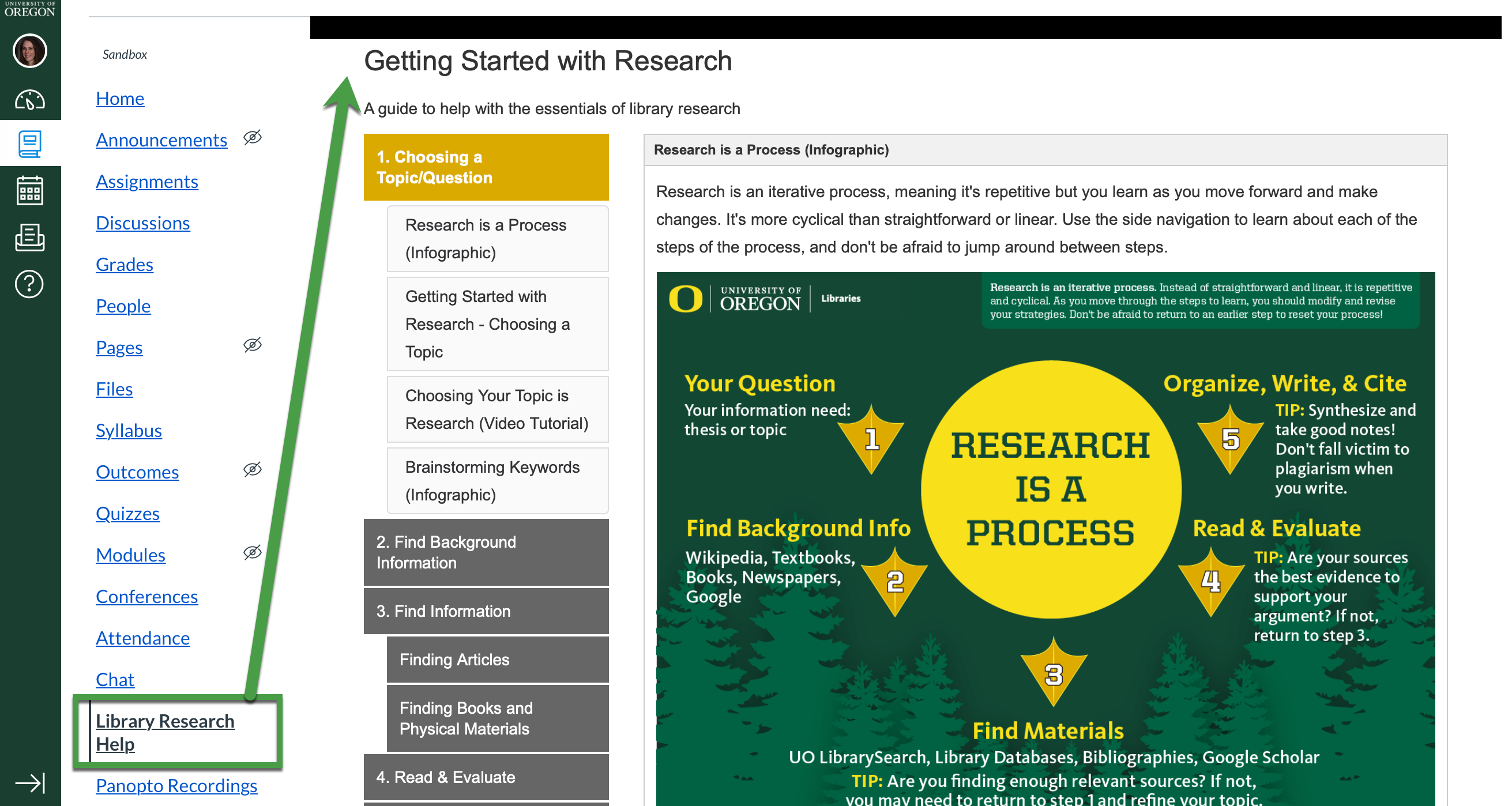 "A screenshot of the ""Getting Started with Research"" guide found in the course's navigation under ""Library Research Help,"" embedding in a Canvas site with no associated Canvas course or Subject."