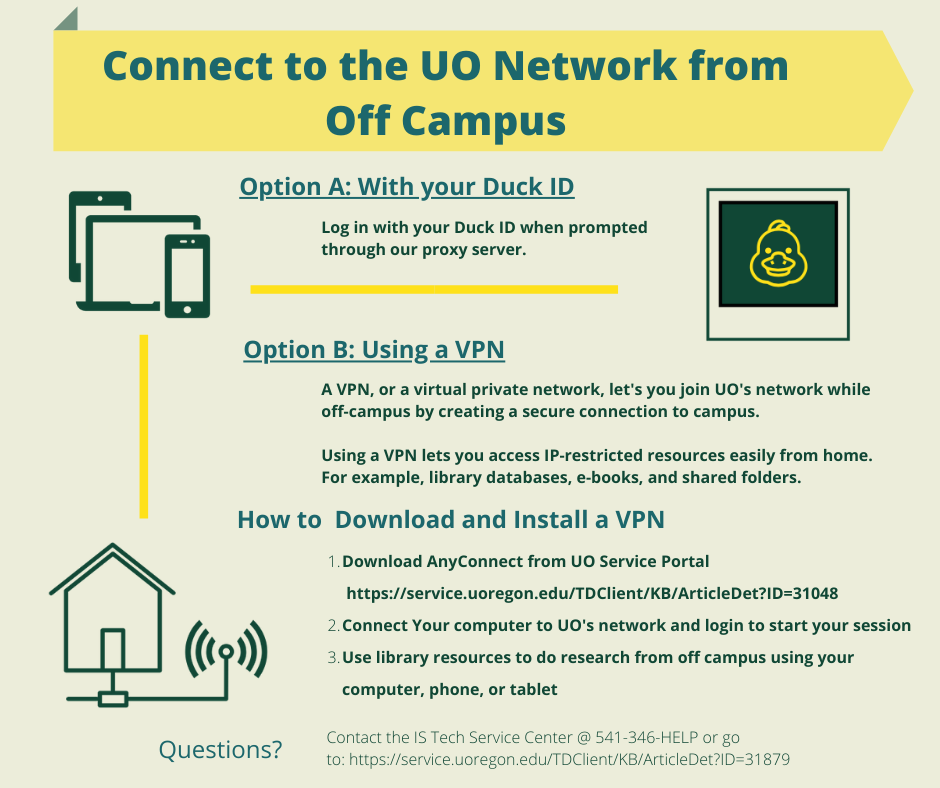 "Infographic ""Connect to the UO Network from Off Campus"""
