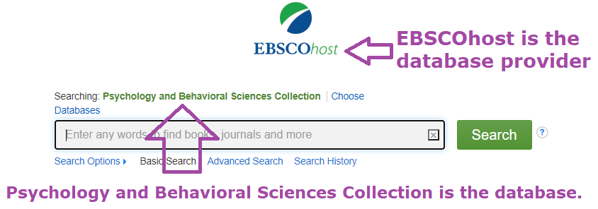 Screenshot. Arrow pointing to EBSCOhost with explanation that EBSCOhost is the database provider; second arrow pointing to Psychology and Behavioral Science Collection with explanation that PBSC is the name of the database.