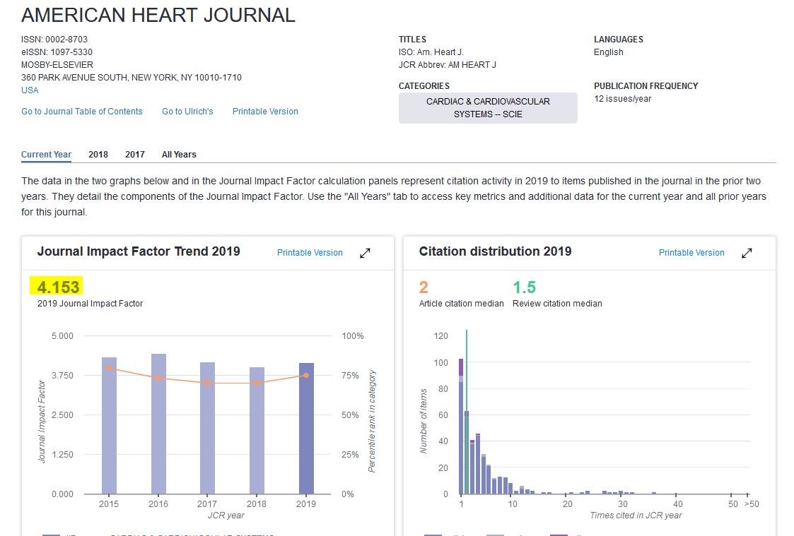 Journal Citation Reports image