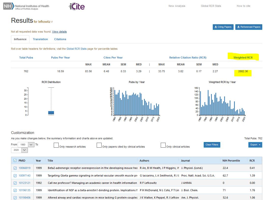 iCite result