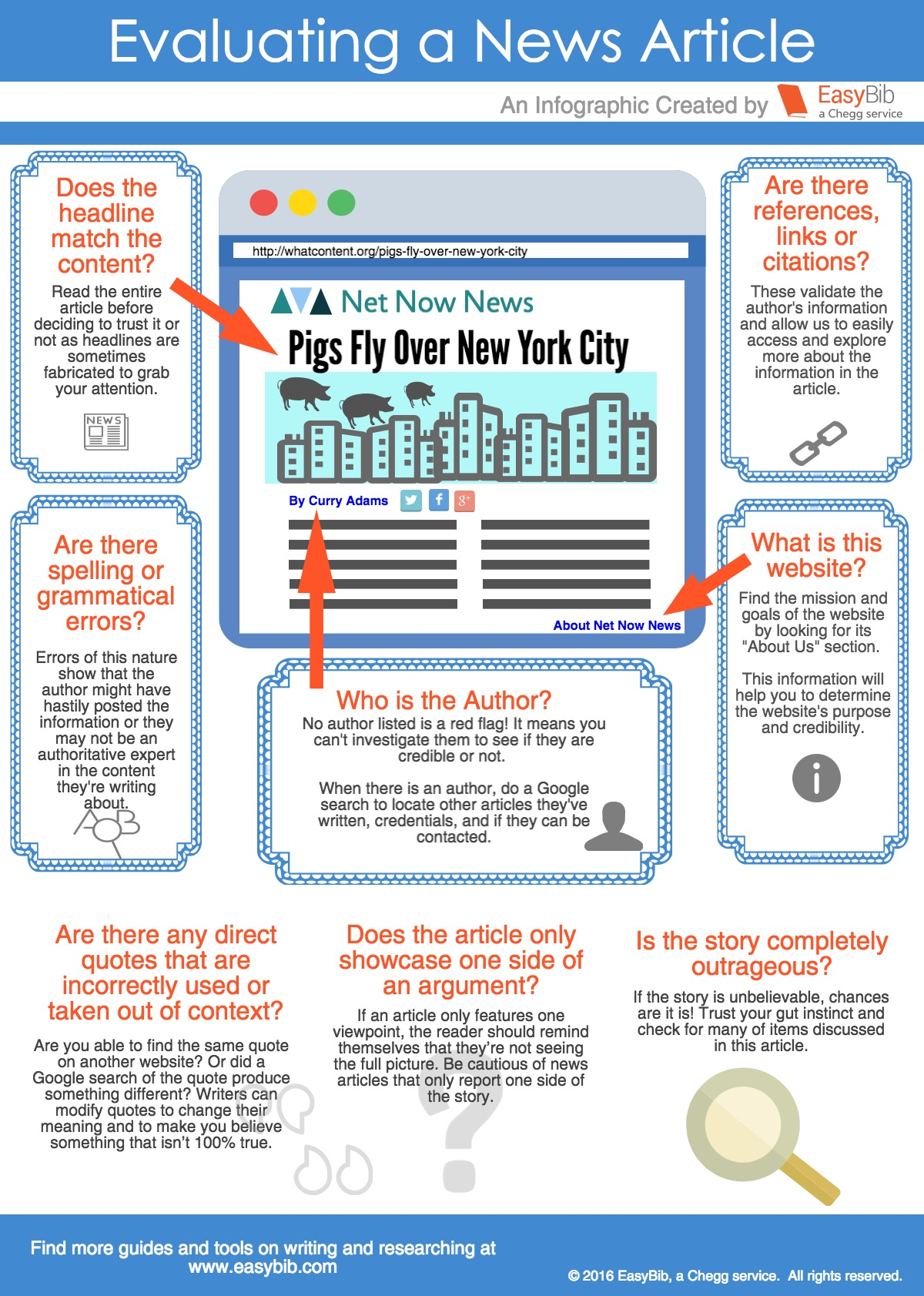 Diagram covering how to evaluate news articles.