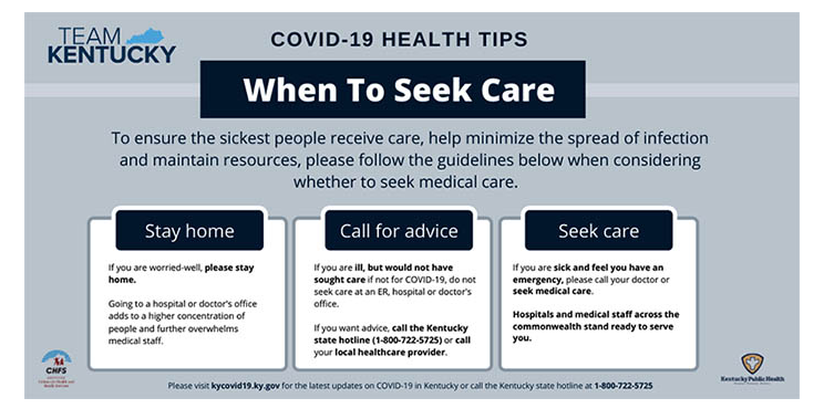 Health tips, when to seek care: stay home, call for advice, seek care