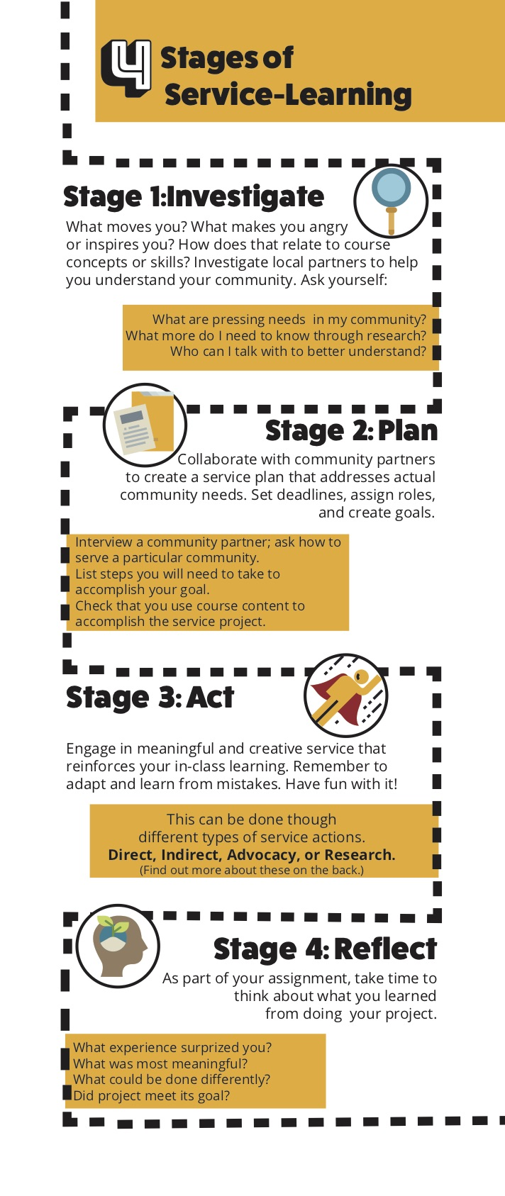 four stages of service learning