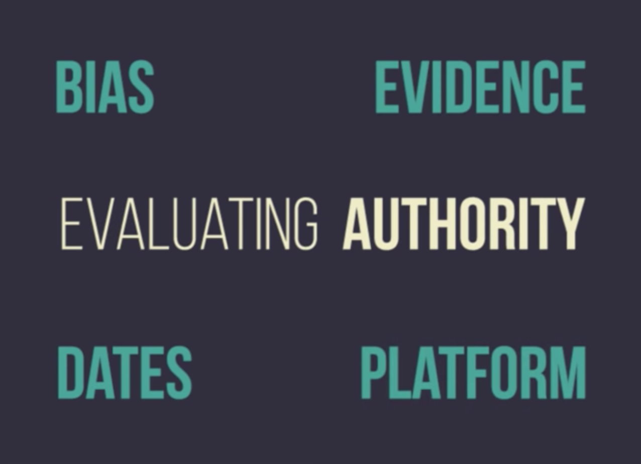 Evaluating Authority