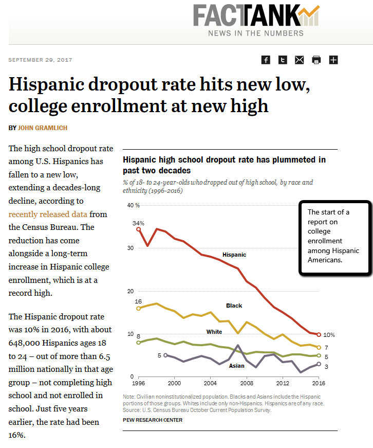 Pew Enrollment Rates Hispanics