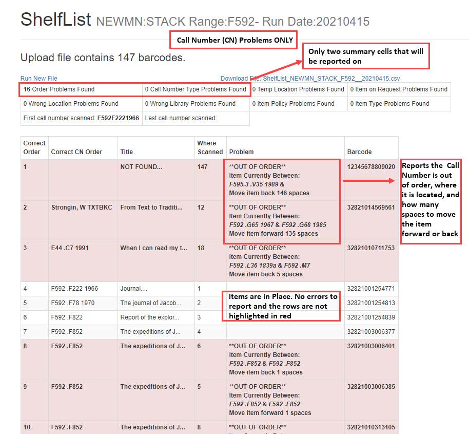 Shelf Inventory API Report Call Number (CN) Problems Only