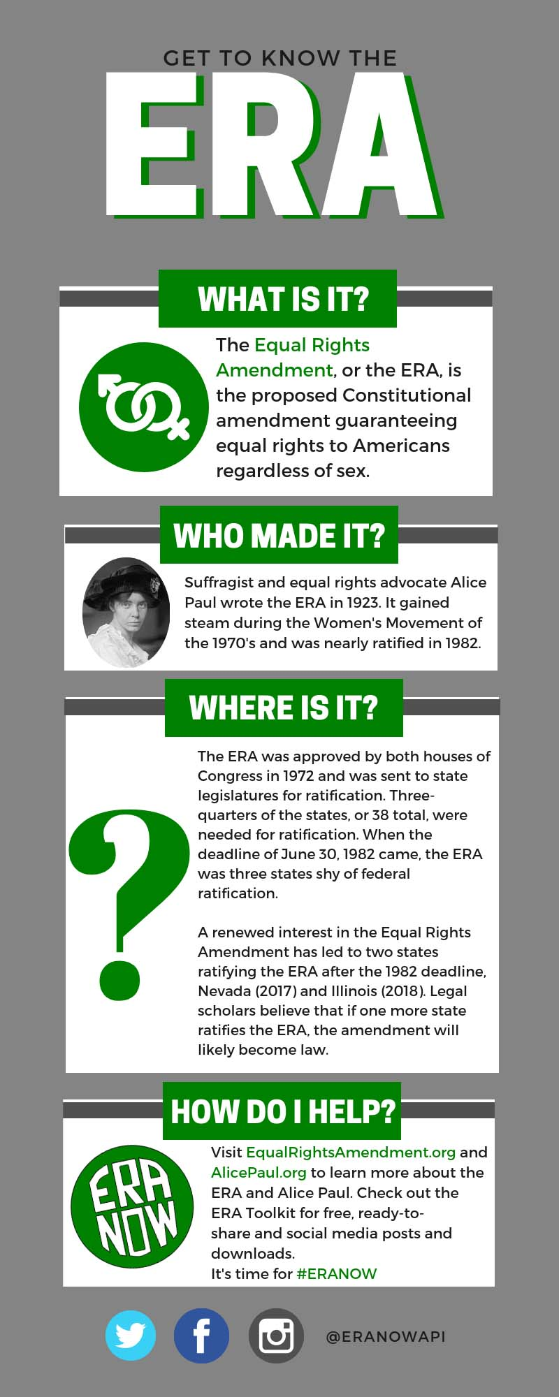Get to know the ERA