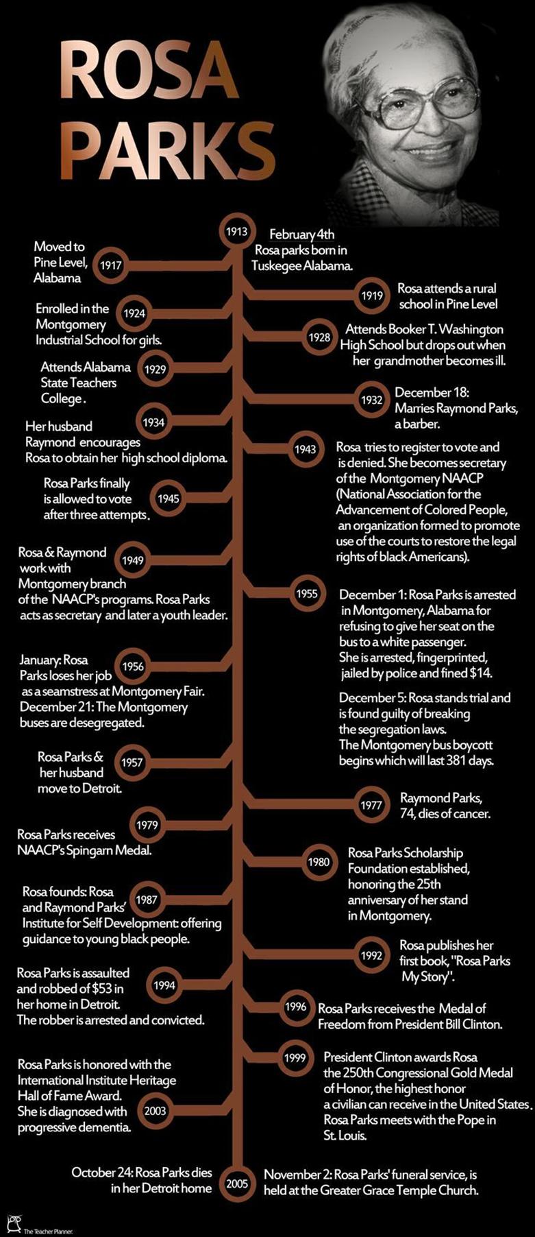 Rosa Parks Timeline
