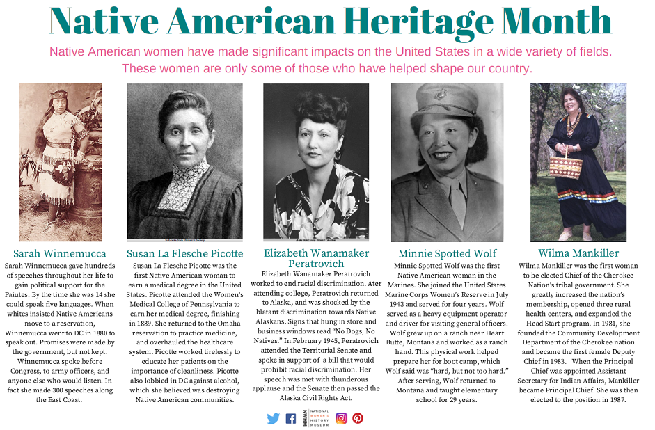 Native American Heritage Month Native Women poster with link