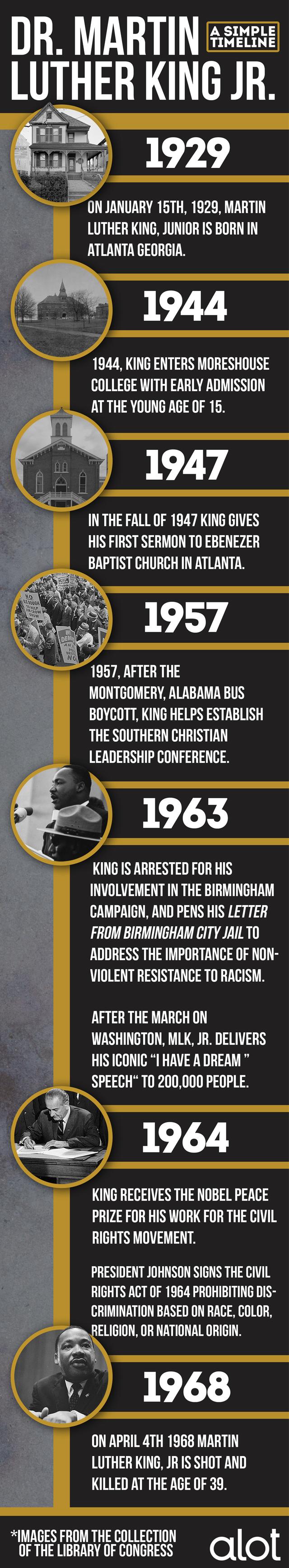 Dr. Martin Luther King Jr. - A Sample Timeline
