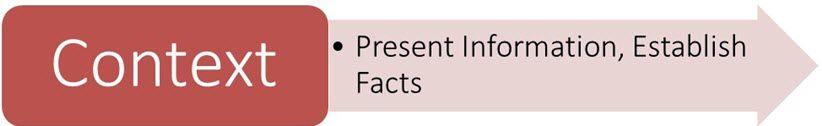 Context: Present information, establish facts