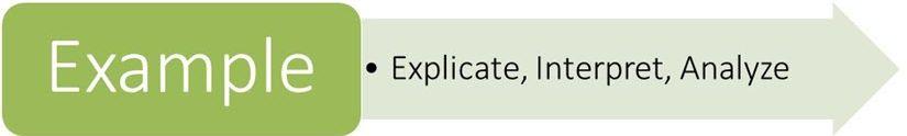 Example: Explicate, Interpret, Analyze