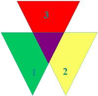 Image of triangulation using triangles