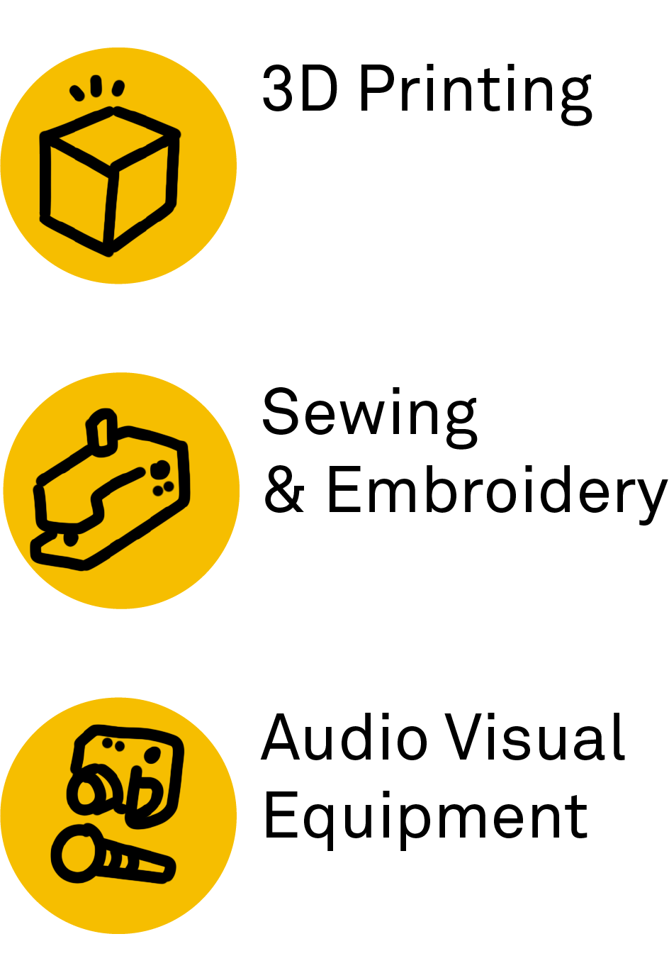 "Box Icon,Sewing Machine Icon,Camera and Mic Icon Text: ""3D Printing, Sewing and Embroidery,Audio Visual Equipment"" """