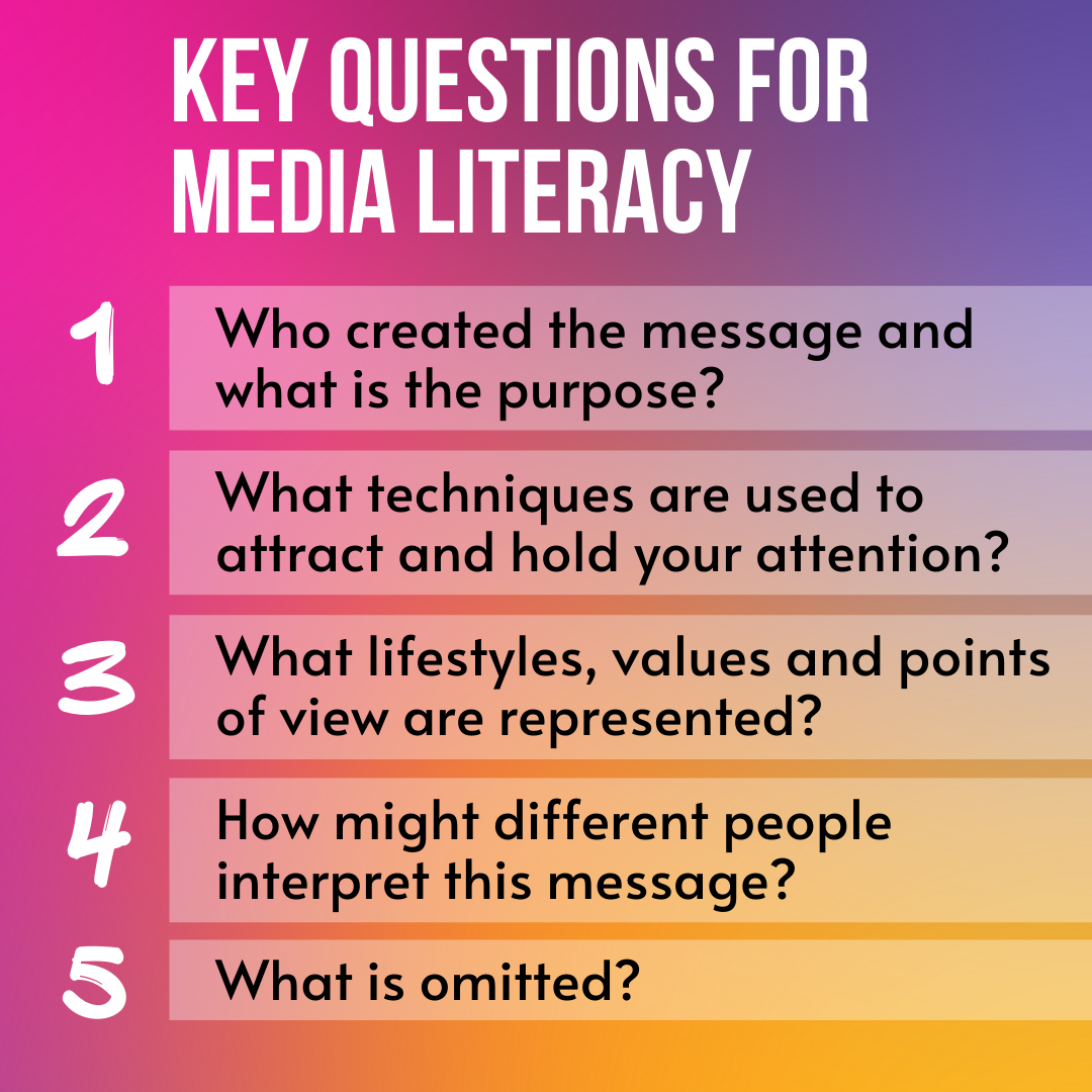Graphic: List of 5 key questions for media literacy. 1. Who created the message and what is the purpose? 2. What techniques are used to attract and hold your attention? 3. What lifestyles, values and points of view are depicted? 4. How might different people interpret this message? 5. What is omitted?