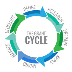 the grant cycle