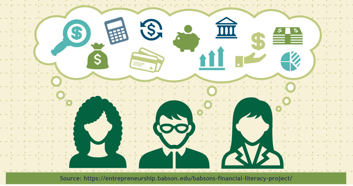 Financial literacy graphic from The Babson Financial Literacy Project