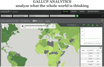 Image of Gallup Analytics interface showing world map