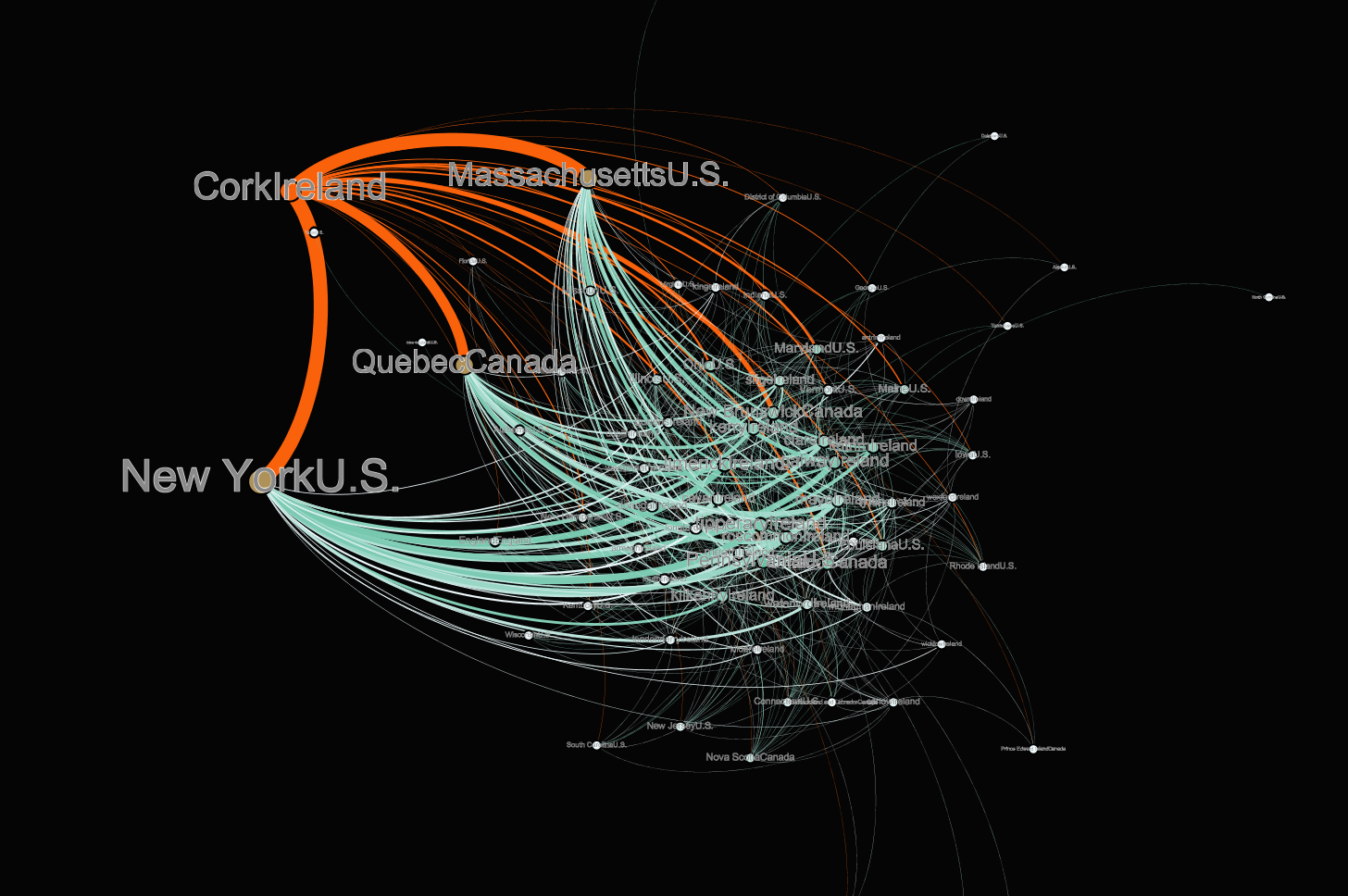 sample gephi chart using information wanted data.png