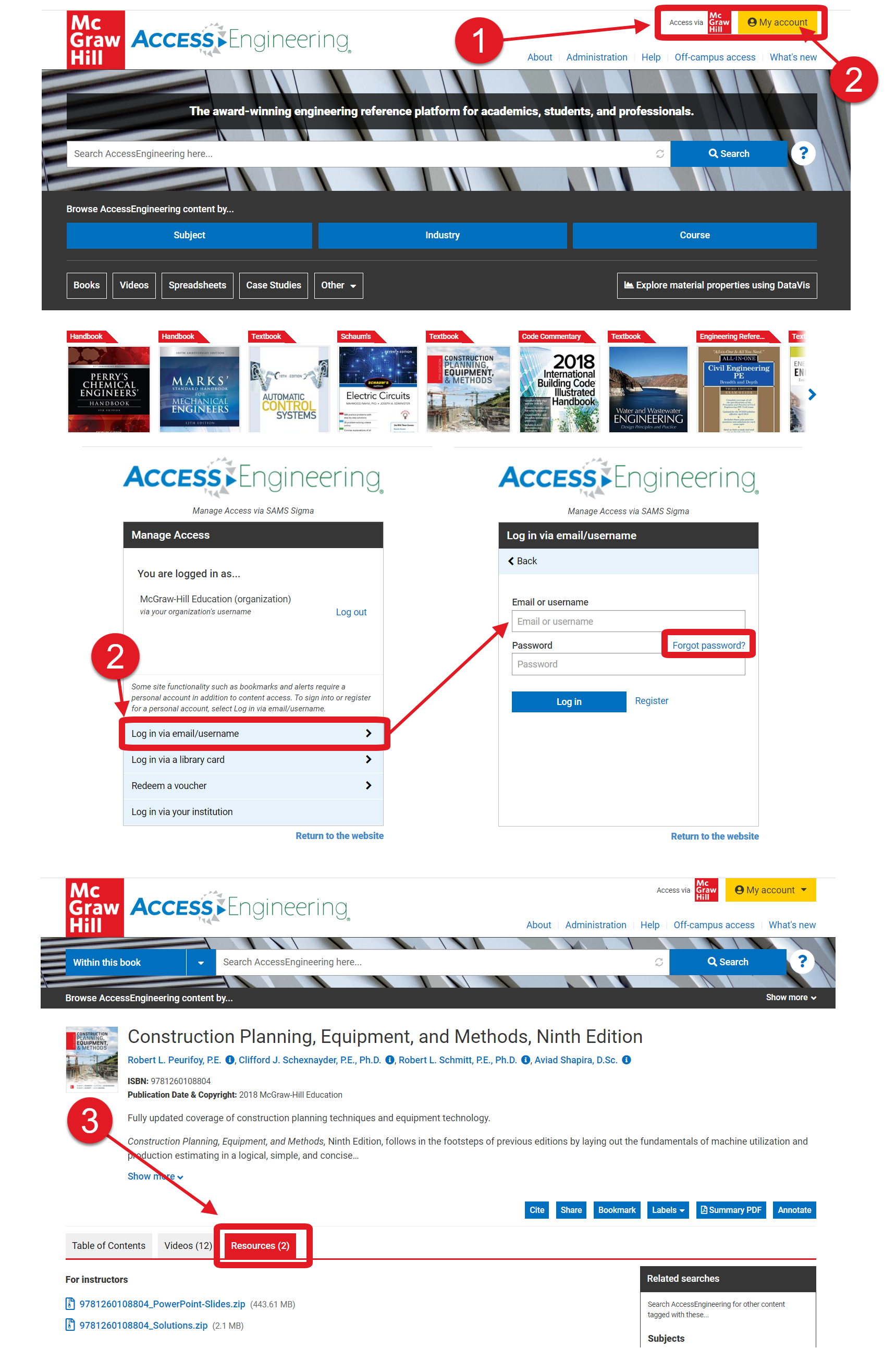 Shows steps to log in to personal account and access instructor resources