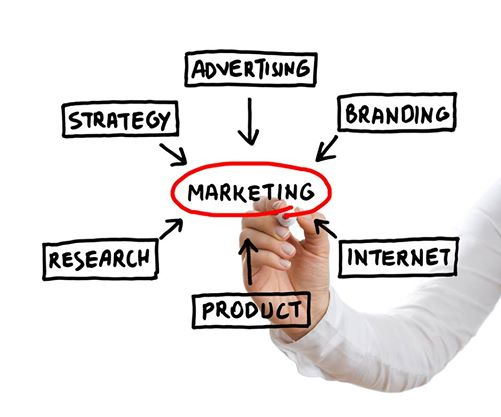 Image of marketing terms written on whiteboard
