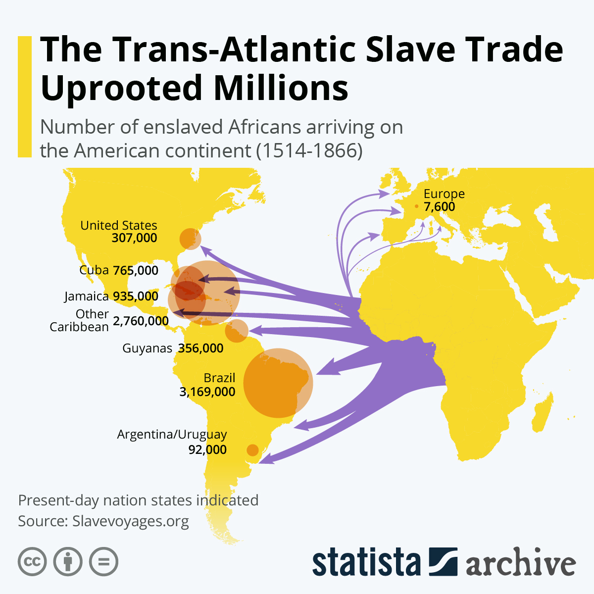 Trans-Atlantic Slave Trade Map