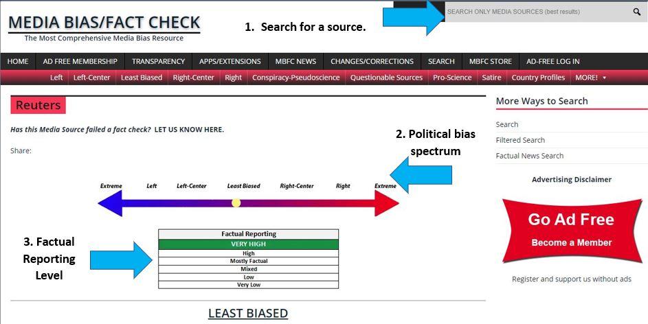 Screenshot of a search for Reuters on MediaBiasFactCheck.com