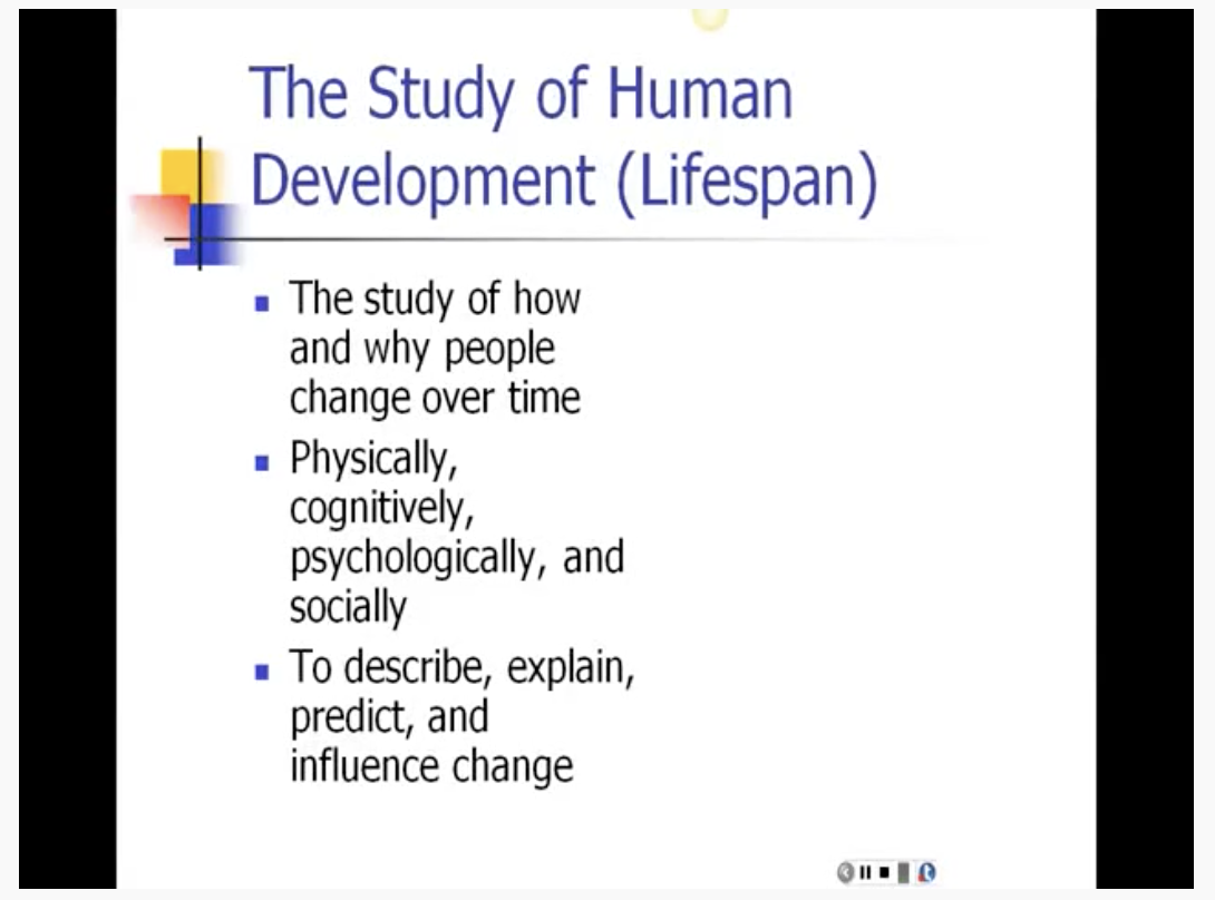 YouTube screen of Laura Overstreet's lecture the Study of Human Development (Lifespan)