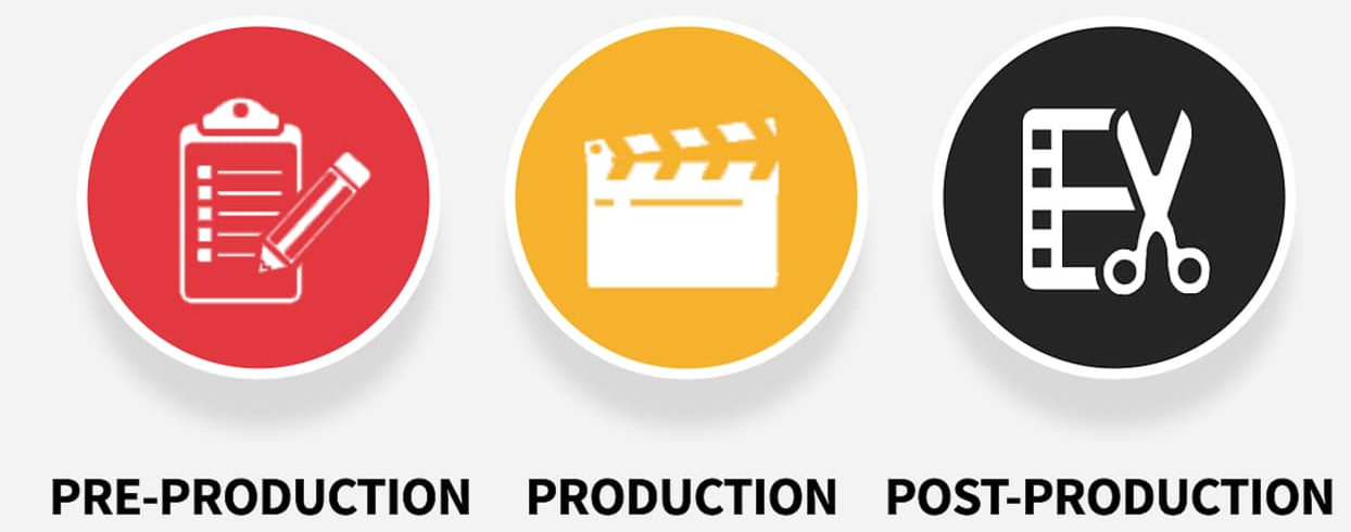 cinefruit digital logo with pre, pro and post production logo