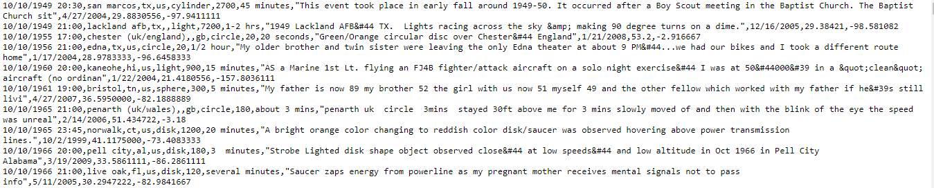 sample text of UFO dataset