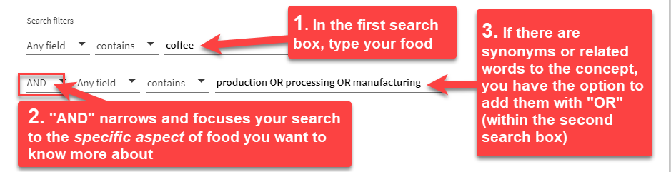 """1. In the first search boxy, type your food 2. """"And"""" narrows and focuses your search to the specific aspect of food you want to know more about  3. If there are synonyms or related words to the concept, you have the option of to add them with """"OR"""" (within the second search box)"""