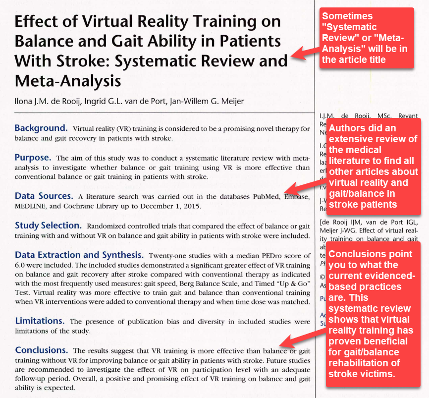 "Sometimes ""Systematic Review"" or ""Meta-Analysis"" will be in the article title. Authors did an extensive review of the medical literature to find all other articles about virtual reality and gait/balance in stroke patients. Conclusions point you to what the current evidenced-based practices are. This systematic reviews shows that virtual reality training has proven beneficial for gait/balance rehabilitation of stroke victims."