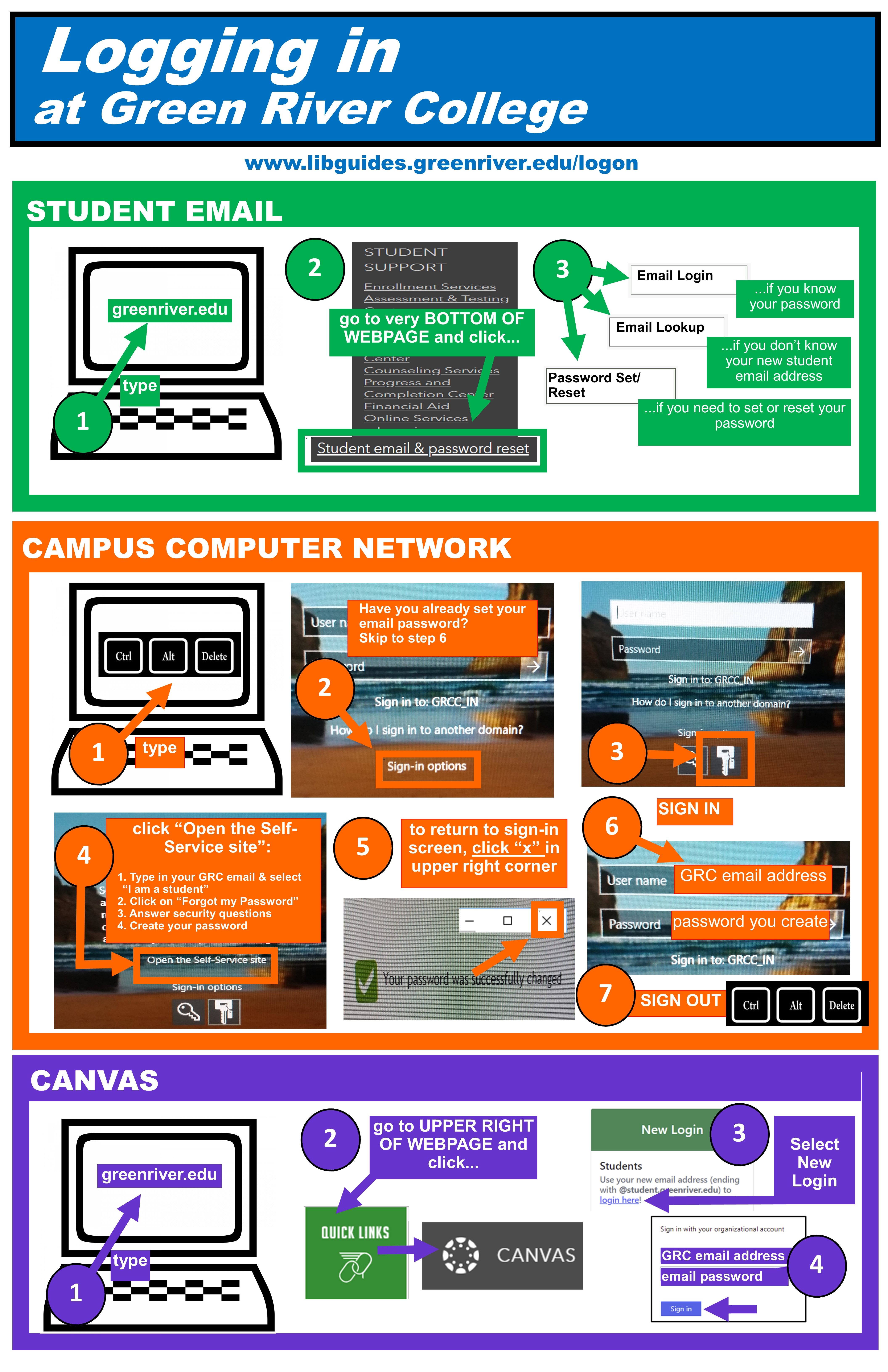Log in tip sheet for email, computers and Canvas
