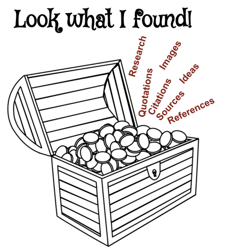 """treasure chest with text """"look what I found"""" and text """"research"""" """"quotations"""" """"references"""""""