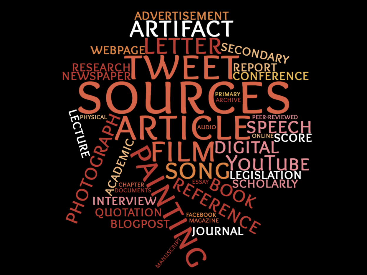 wordcloud containing different types of sources
