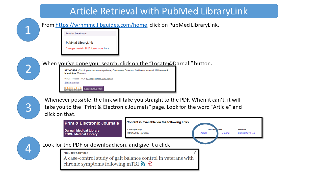 Article Retrieval with PubMed LibraryLink
