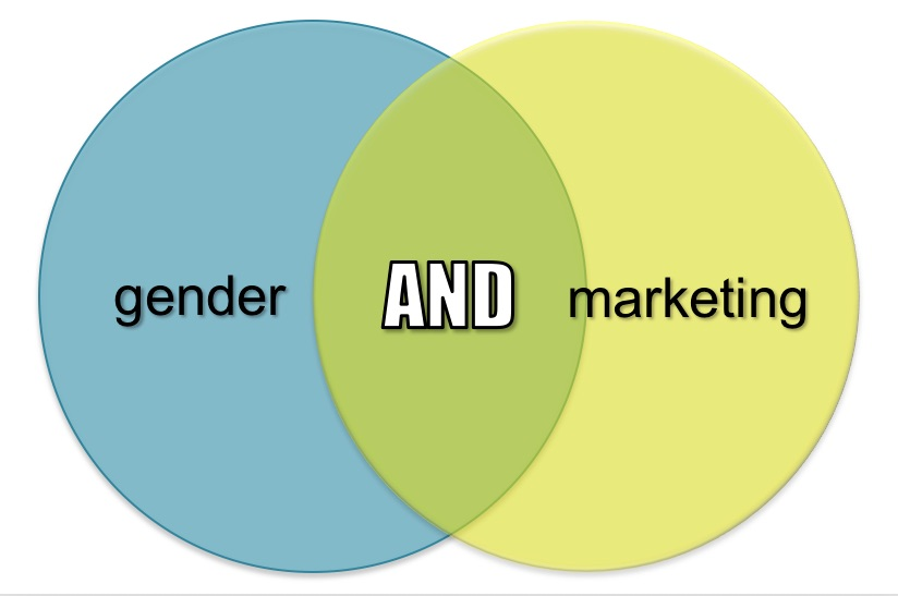 "Search for keywords ""gender AND marketing"""