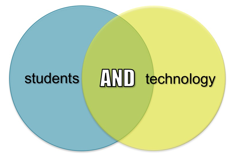 Keyword search for students AND technology