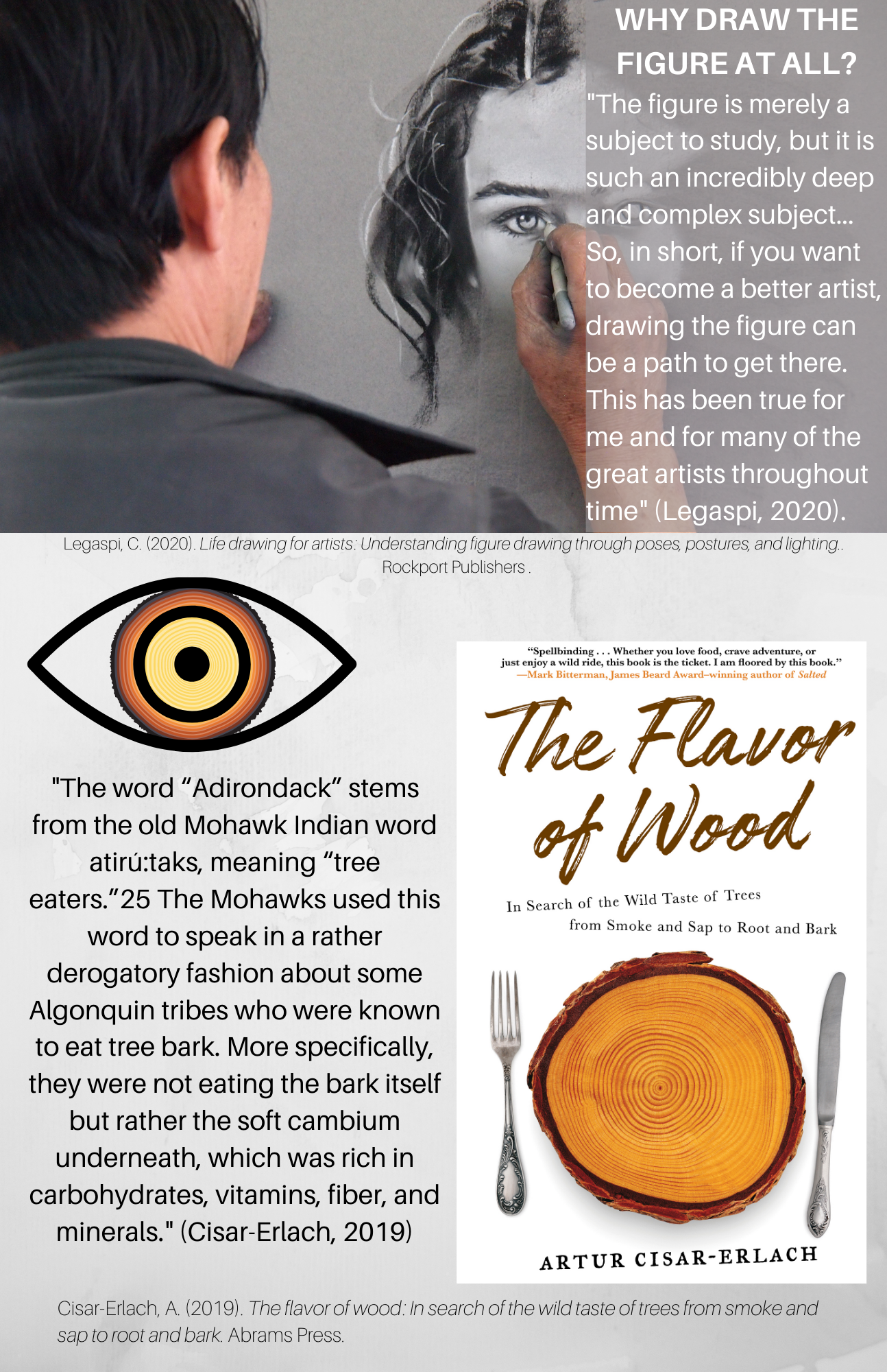 Image of an ebook on figure drawing and a book about eating trees. The titles, links,  and more are below the images.
