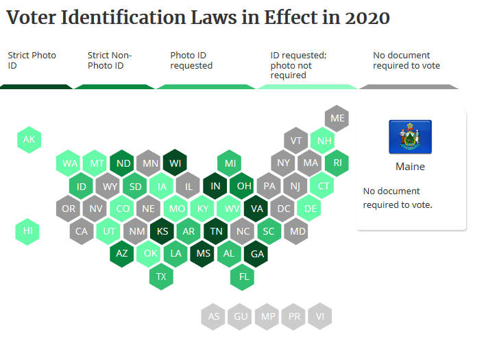 Voter ID Laws in Effect 2020