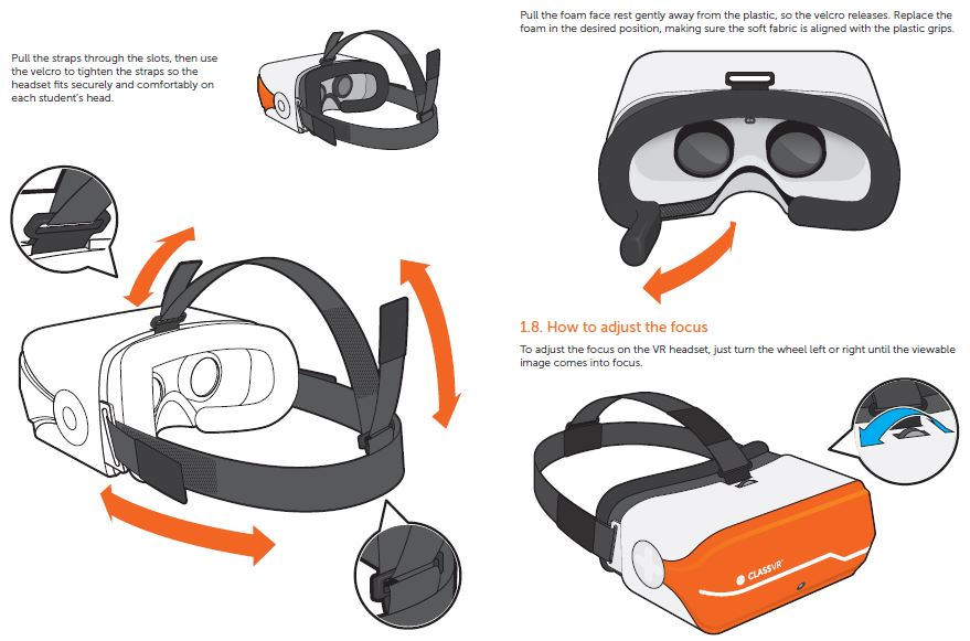 Diagram of possible adjustments for the ClassVR headset