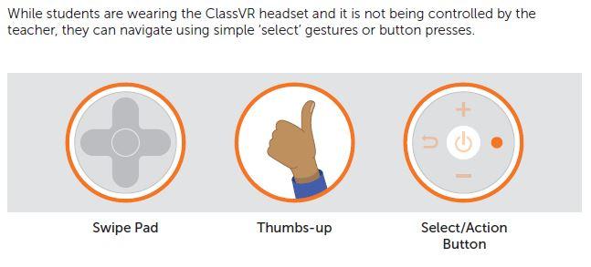 Diagram of Class VR navigation - part 1